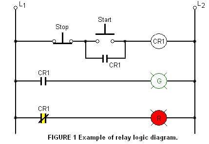 inside logic gates logic diagram relay  www.qrp.gr